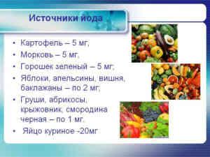 Продукты содержащие йод. Особенности их приготовления