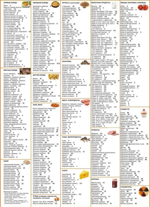 kremlevskaya-diyeta-tablitsa1