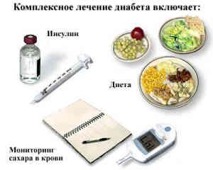 Первичные признаки и симптомы сахарного диабета у мужчин